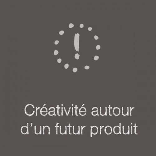 Créativité autour d'un futur produit